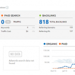 Tutorial de SemRush y estrategia de keywords